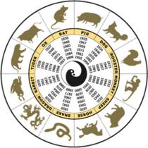 Japanese Zodiac